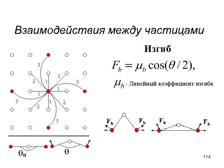 Взаимодействия между частицами Изгиб - Линейный коэффициент изгиба 114