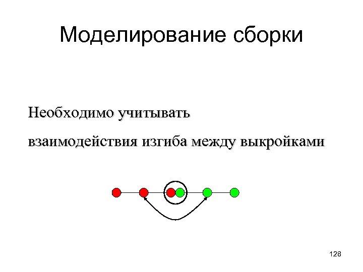 Моделирование сборки Необходимо учитывать взаимодействия изгиба между выкройками 128