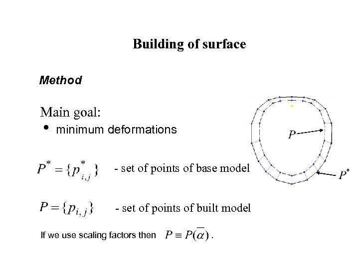 Building of surface Method Main goal: • minimum deformations - set of points of