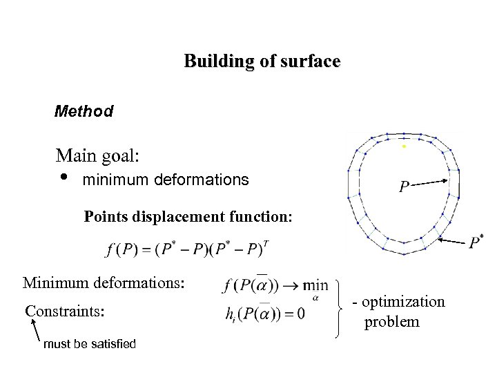 Building of surface Method Main goal: • minimum deformations Points displacement function: Minimum deformations: