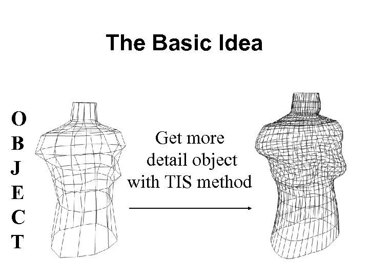 The Basic Idea O B J E C T Get more detail object with