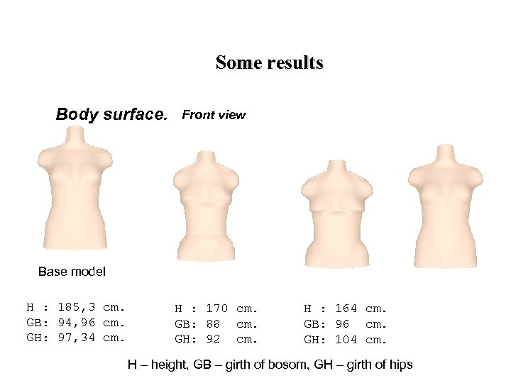 Some results Body surface. Front view Base model H : 185, 3 cm. GB: