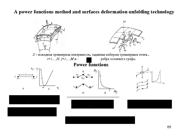 A power functions method and surfaces deformation unfolding technology S – исходная трехмерная поверхность,