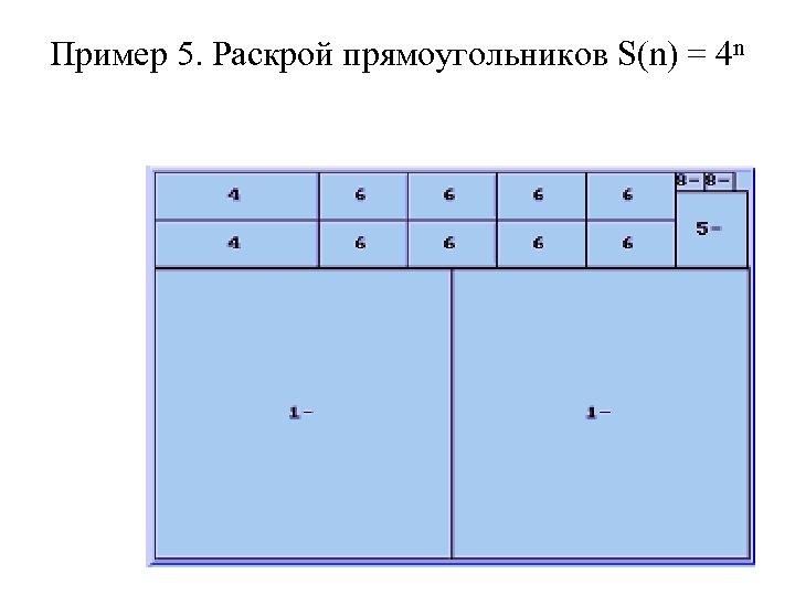Пример 5. Раскрой прямоугольников S(n) = 4 n