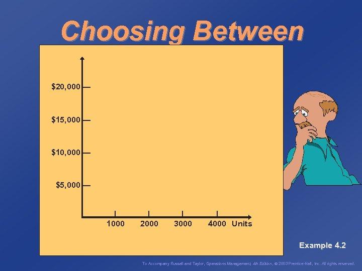 Choosing Between Two Processes $20, 000 — $15, 000 — $10, 000 — $5,