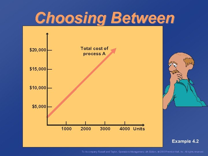 Choosing Between Two Processes Total cost of process A $20, 000 — $15, 000