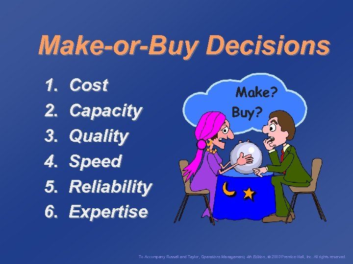 Make-or-Buy Decisions 1. 2. 3. 4. 5. 6. Cost Capacity Quality Speed Reliability Expertise