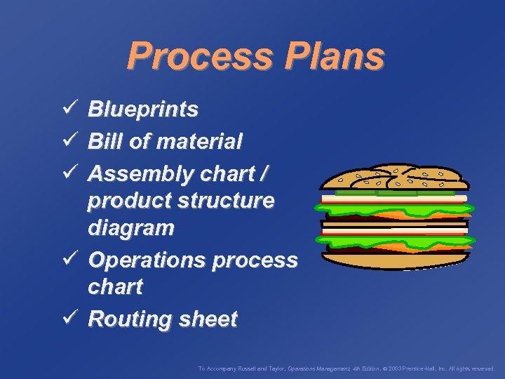 Process Plans ü ü ü Blueprints Bill of material Assembly chart / product structure