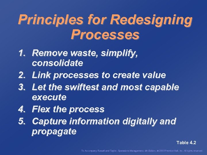 Principles for Redesigning Processes 1. Remove waste, simplify, consolidate 2. Link processes to create