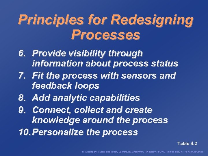 Principles for Redesigning Processes 6. Provide visibility through information about process status 7. Fit