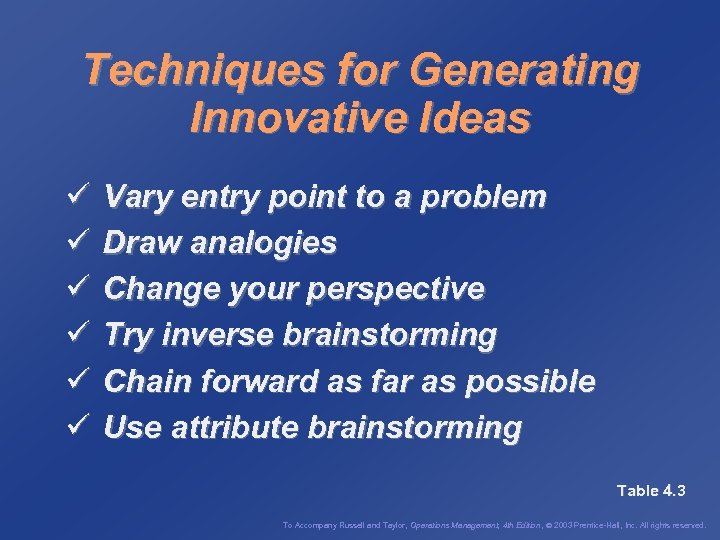 Techniques for Generating Innovative Ideas ü ü ü Vary entry point to a problem