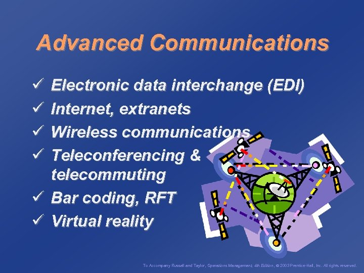Advanced Communications ü ü Electronic data interchange (EDI) Internet, extranets Wireless communications Teleconferencing &