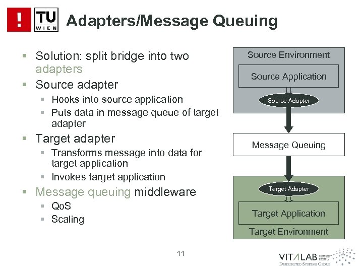 Adapters/Message Queuing § Solution: split bridge into two adapters § Source adapter § Hooks