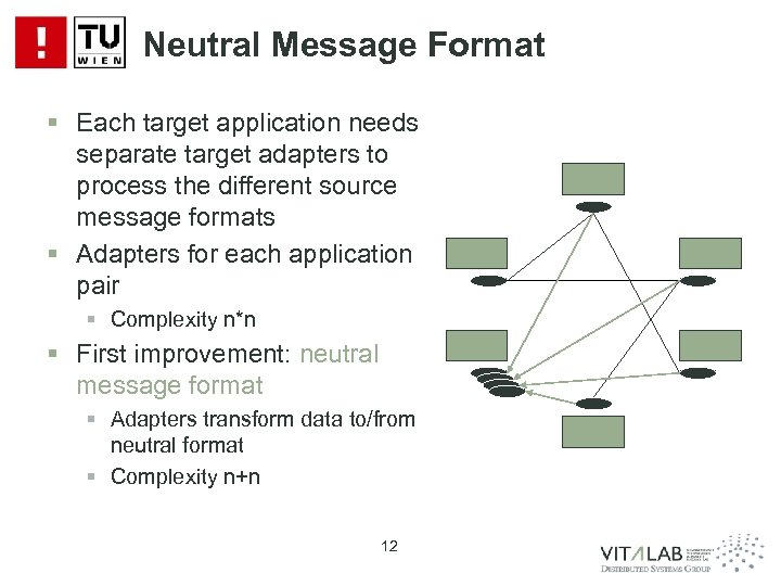 Neutral Message Format § Each target application needs separate target adapters to process the