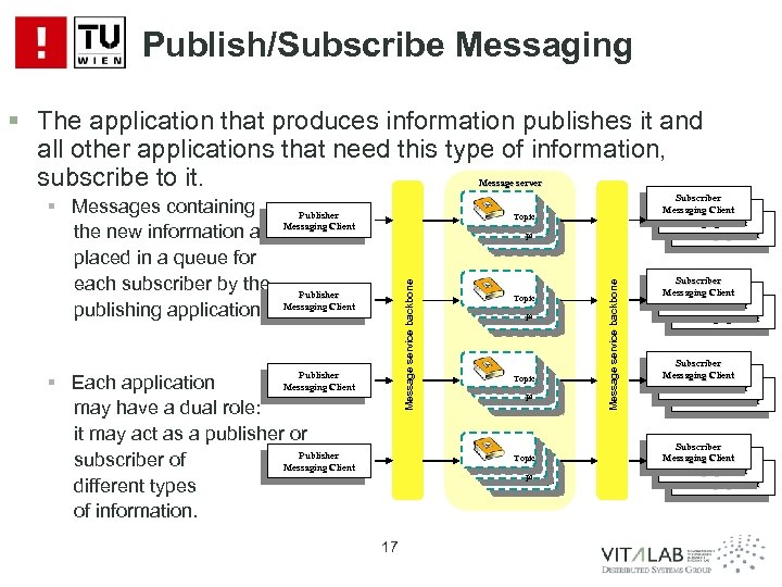 Publish/Subscribe Messaging § The application that produces information publishes it and all other applications