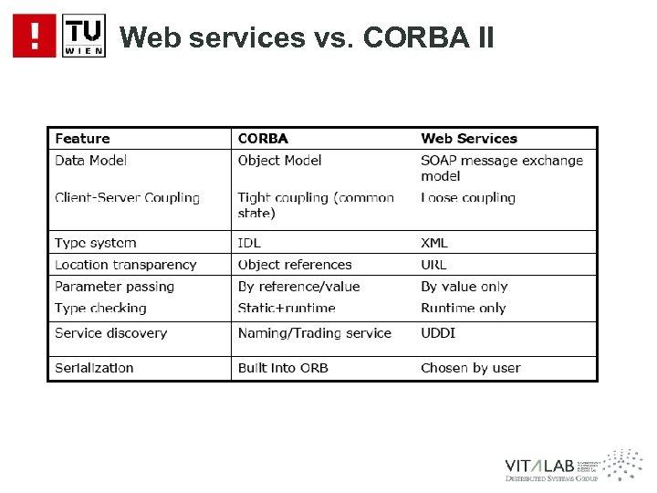 Web services vs. CORBA II