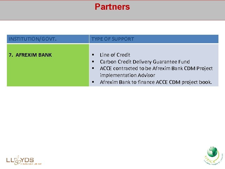 Partners INSTITUTION/GOVT. TYPE OF SUPPORT 7. AFREXIM BANK § § Line of Credit Carbon