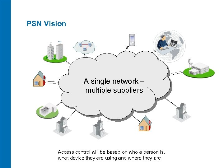 PSN Vision A single network – multiple suppliers Access control will be based on