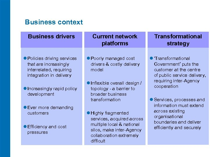 Business context Business drivers Current network platforms Transformational strategy l Policies driving services that