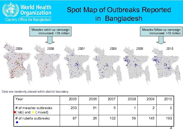 Spot Map of Outbreaks Reported in Bangladesh Measles catch-up campaign immunized: >35 million 2005