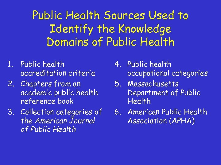 Public Health Sources Used to Identify the Knowledge Domains of Public Health 1. Public