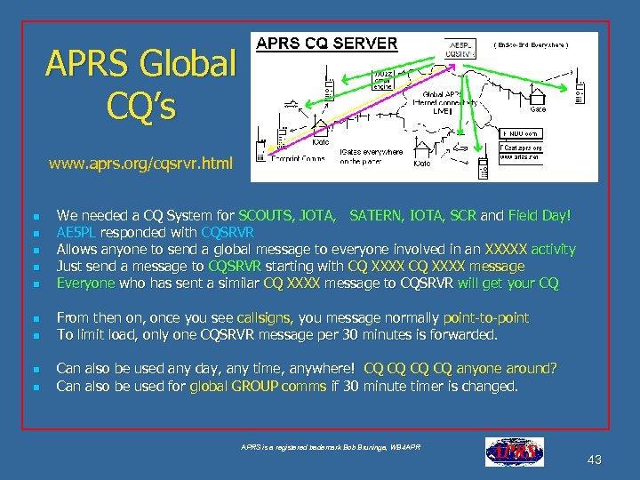 APRS Global CQ's www. aprs. org/cqsrvr. html n n n n n We needed