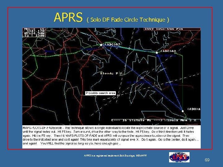 APRS ( Solo DF Fade Circle Technique ) APRS is a registered trademark Bob