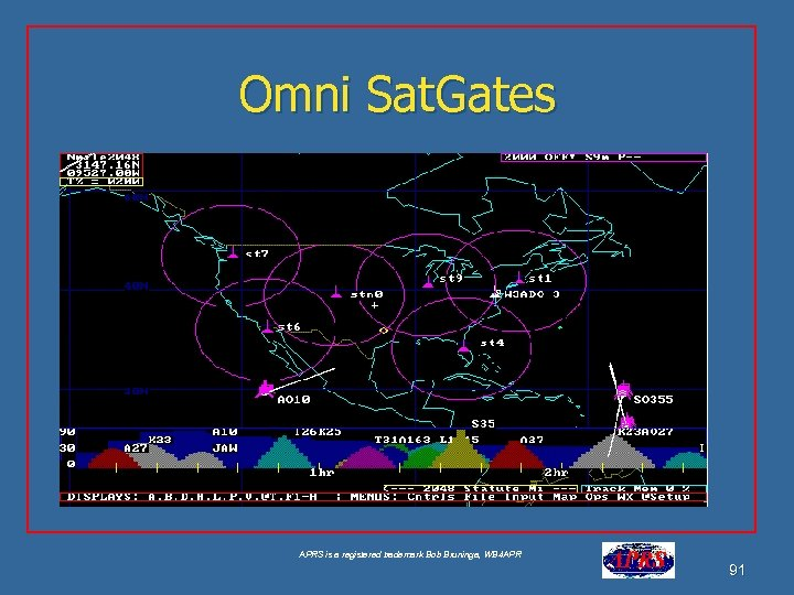 Omni Sat. Gates APRS is a registered trademark Bob Bruninga, WB 4 APR 91