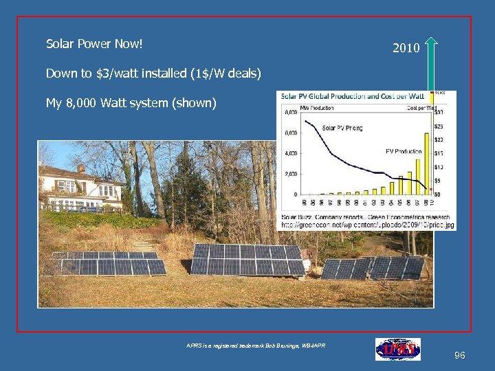 Solar Power Now! 2010 Down to $3/watt installed (1$/W deals) My 8, 000 Watt
