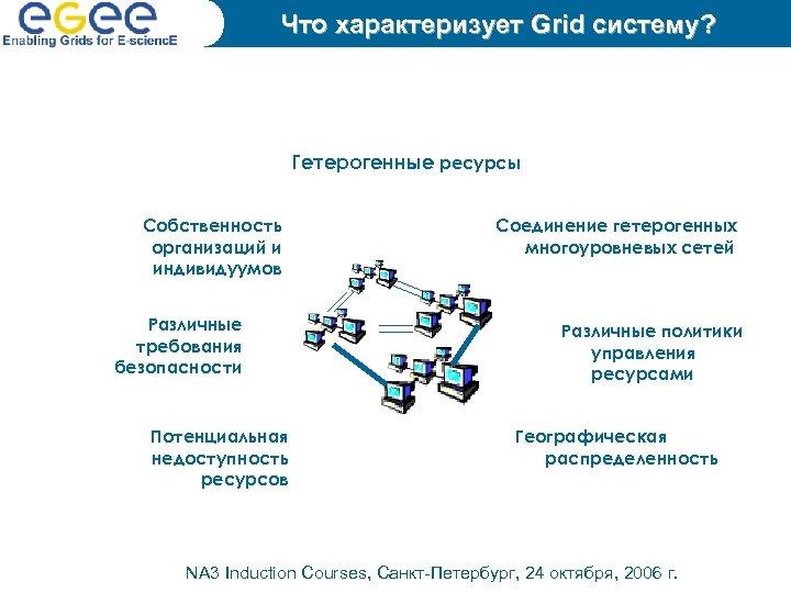 Что характеризует Grid систему? Гетерогенные ресурсы Собственность организаций и индивидуумов Различные требования безопасности Потенциальная