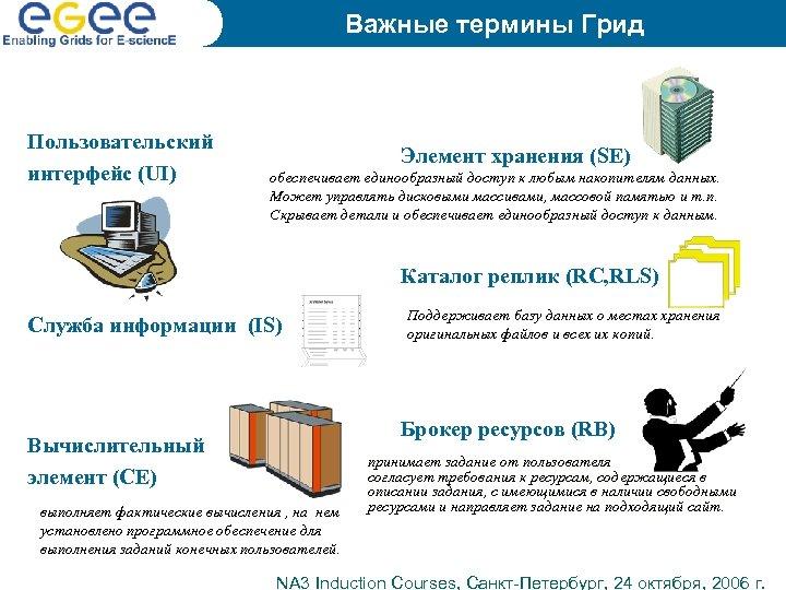 Важные термины Грид Пользовательский интерфейс (UI) Элемент хранения (SE) обеспечивает единообразный доступ к любым
