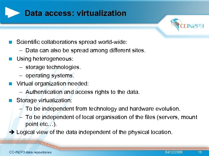 Data access: virtualization Scientific collaborations spread world-wide: – Data can also be spread among