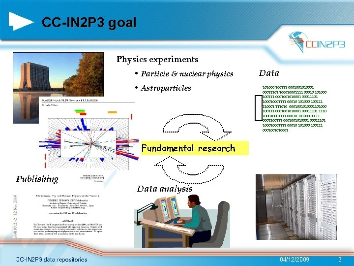 CC-IN 2 P 3 goal Physics experiments • Particle & nuclear physics • Astroparticles