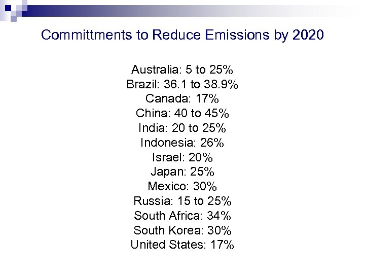 Committments to Reduce Emissions by 2020 Australia: 5 to 25% Brazil: 36. 1 to