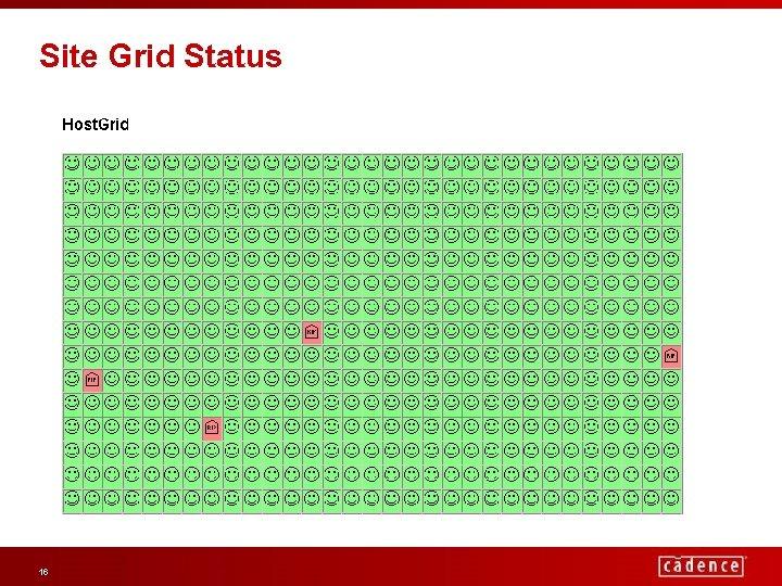 Site Grid Status 16