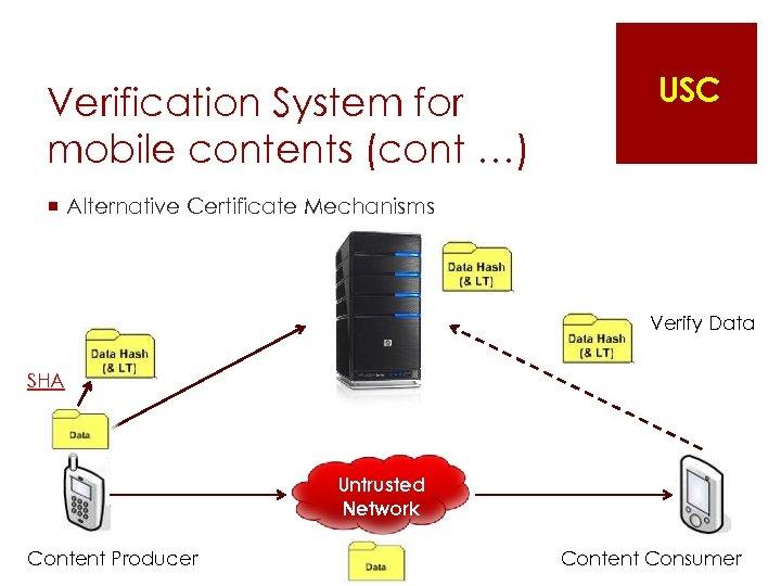 Verification System for mobile contents (cont …) USC ¡ Alternative Certificate Mechanisms Verify Data