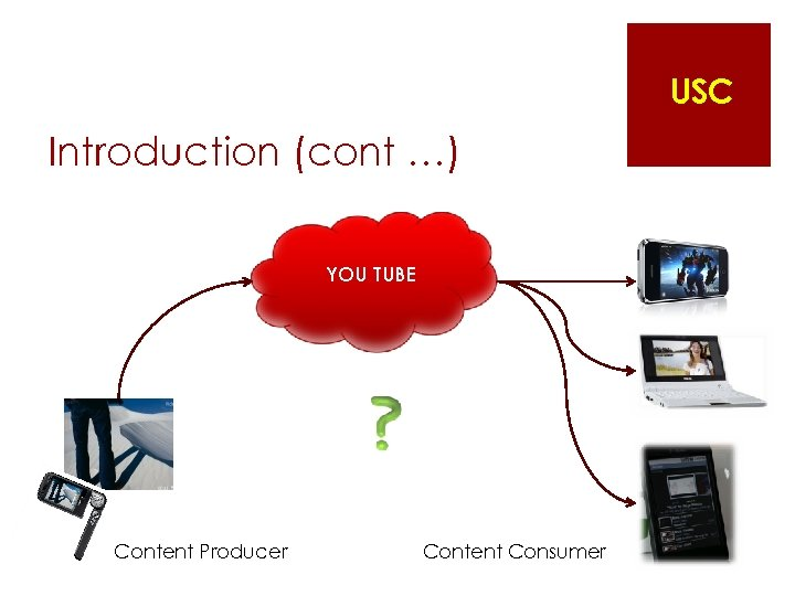 USC Introduction (cont …) YOU TUBE Content Producer Content Consumer