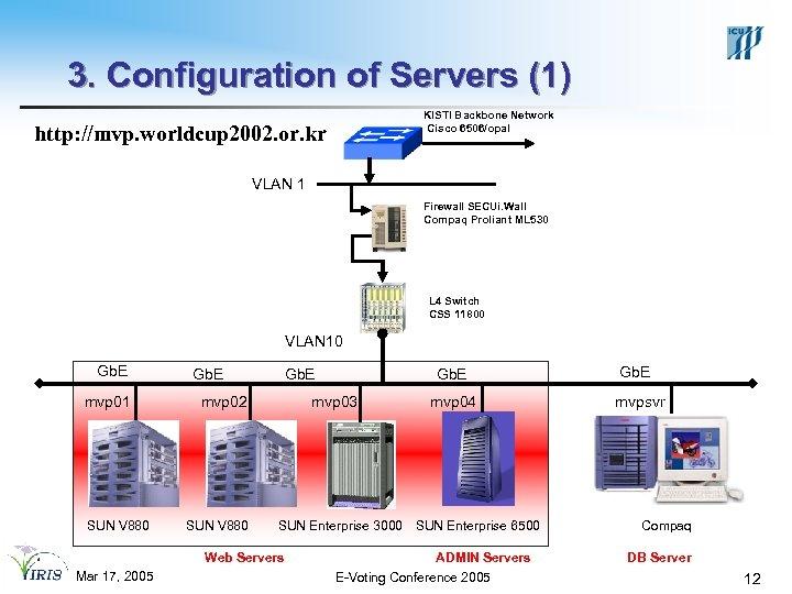 3. Configuration of Servers (1) KISTI Backbone Network Cisco 6506/opal http: //mvp. worldcup 2002.