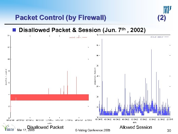 Packet Control (by Firewall) (2) n Disallowed Packet & Session (Jun. 7 th ,