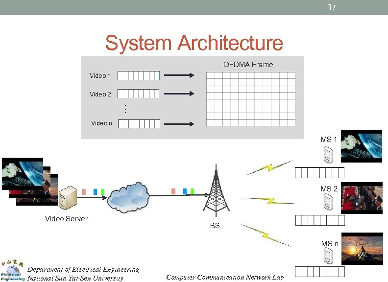 37 System Architecture OFDMA Frame Video 1 Video 2 … Video n MS 1