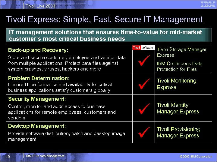 Tivoli Live 2006 Tivoli Express: Simple, Fast, Secure IT Management IT management solutions that