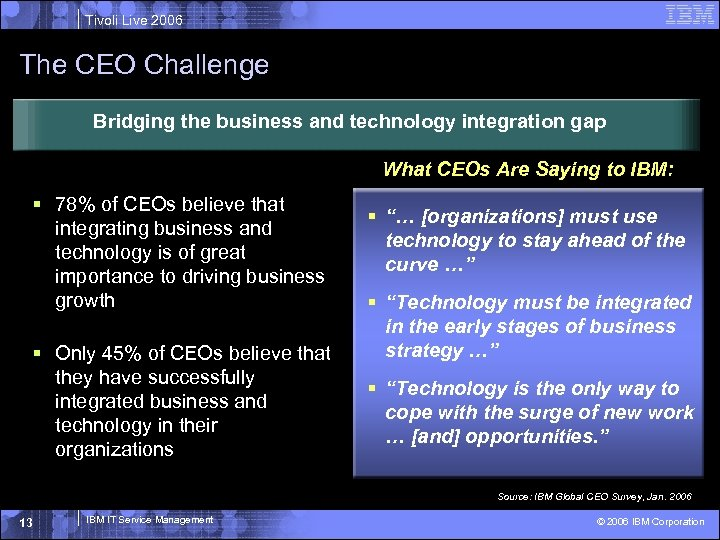 Tivoli Live 2006 The CEO Challenge Bridging the business and technology integration gap What