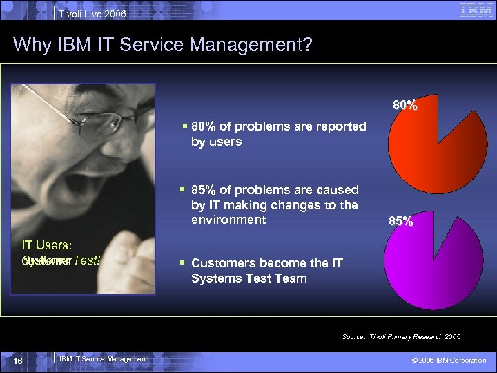 Tivoli Live 2006 Why IBM IT Service Management? 80% § 80% of problems are