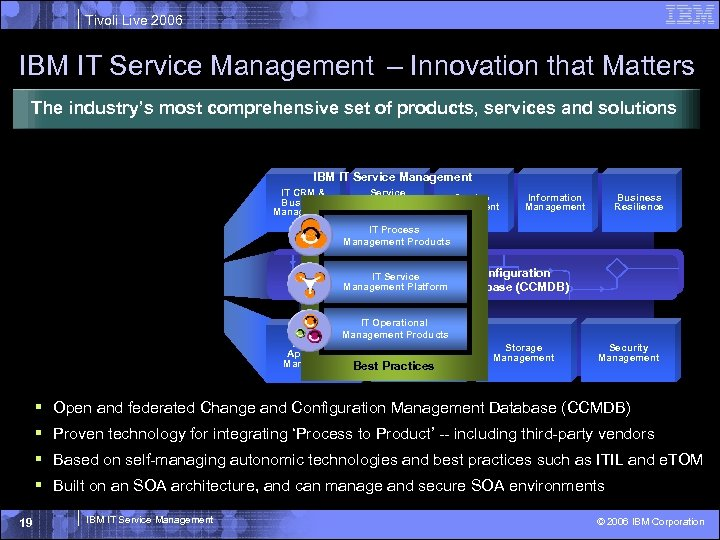 Tivoli Live 2006 IBM IT Service Management – Innovation that Matters The industry's most