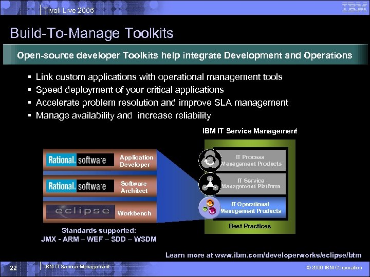 Tivoli Live 2006 Build-To-Manage Toolkits Open-source developer Toolkits help integrate Development and Operations §