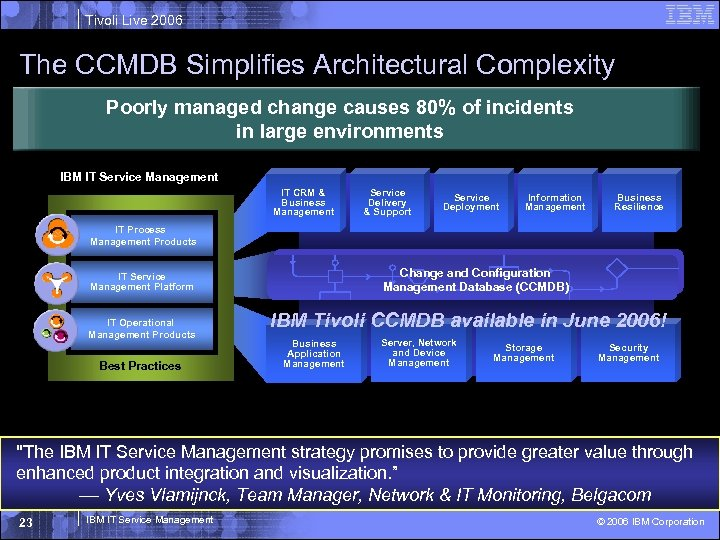 Tivoli Live 2006 The CCMDB Simplifies Architectural Complexity Poorly managed change causes 80% of