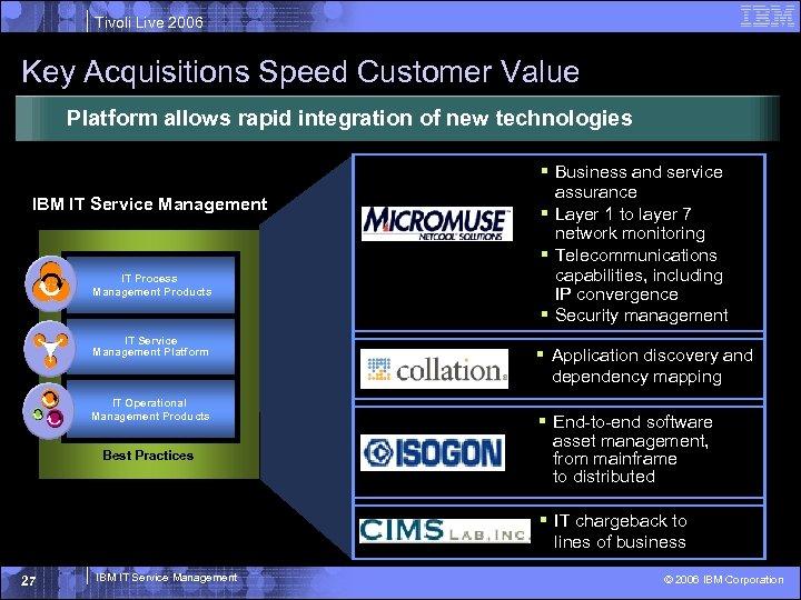 Tivoli Live 2006 Key Acquisitions Speed Customer Value Platform allows rapid integration of new
