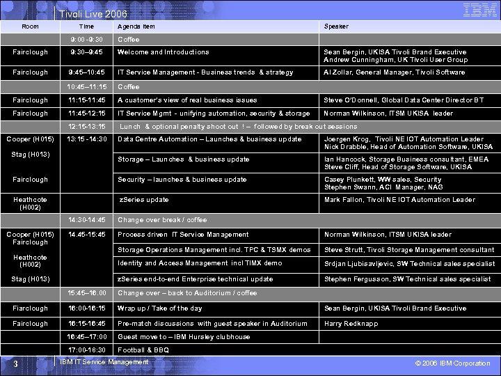 Tivoli Live 2006 Room Time Agenda Item Speaker 9: 00 -9: 30 Coffee Fairclough