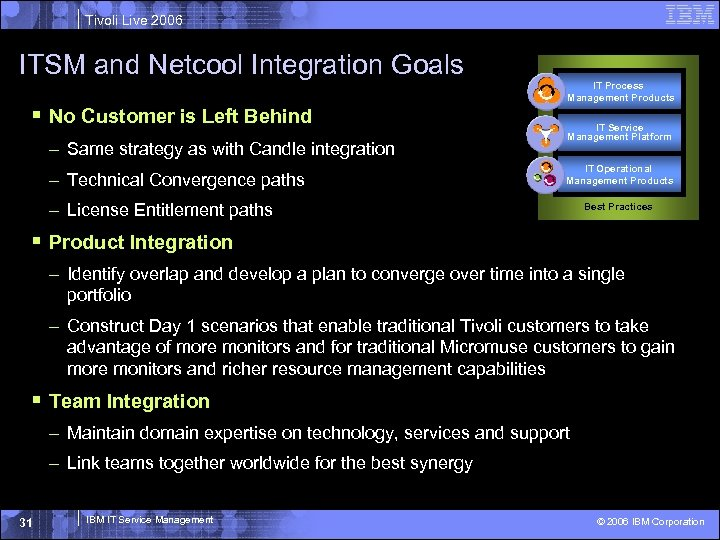 Tivoli Live 2006 ITSM and Netcool Integration Goals § No Customer is Left Behind