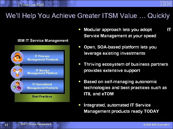 Tivoli Live 2006 We'll Help You Achieve Greater ITSM Value … Quickly § Modular